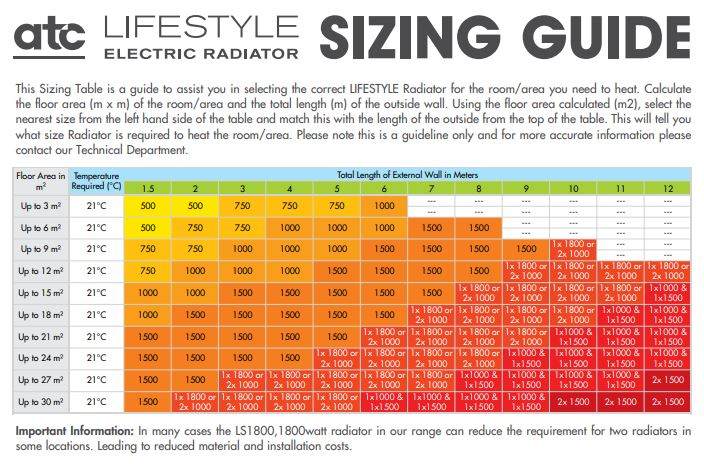 Sizing Guide for ATC Lifestyle Radiators
